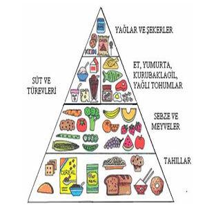 saglikli-beslenme-2