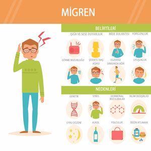 migren-2